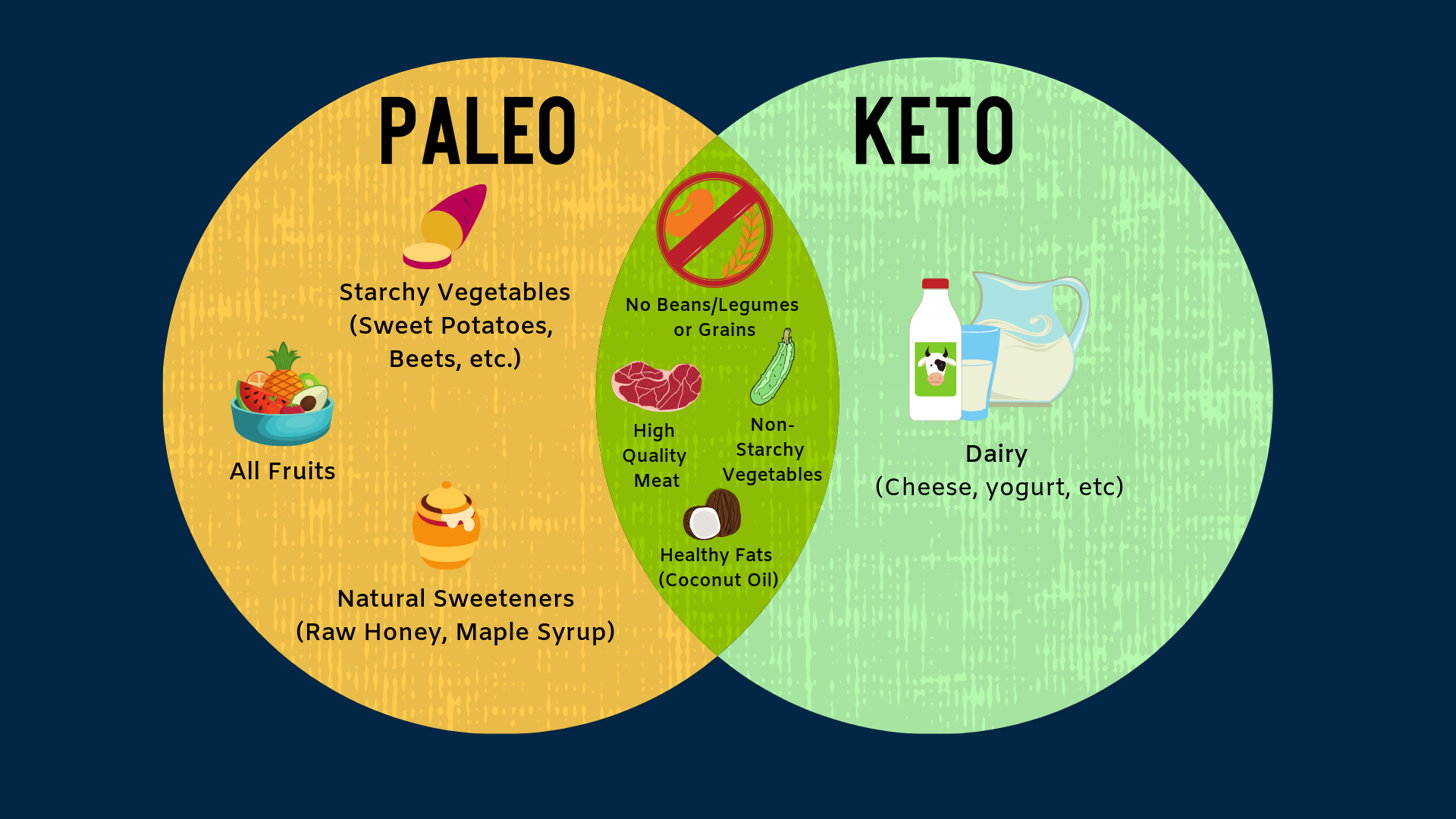 Paleo vs. Keto Diet: Which Low-Carb Diet Is Right for You?